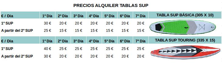 precios alquiler tabla sup