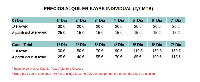 precios alquiler kayak individual
