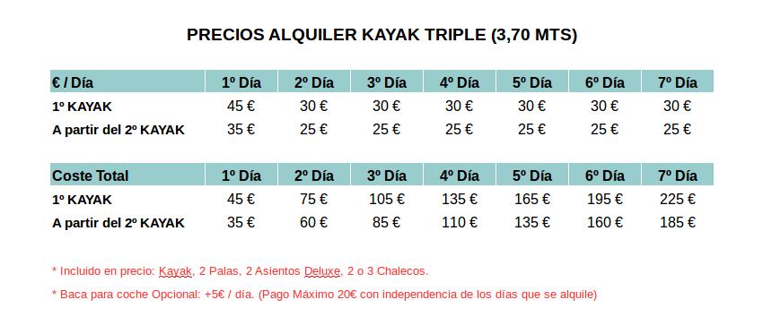 precios alquiler kayak triple por dias
